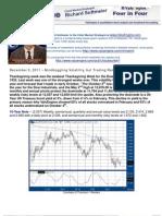 Mindboggling Volatility, but Trading Ranges Persist