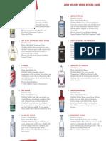 2008_100 Top Vodkas From BIN