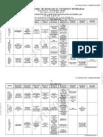 IV Year i Sem Mid Term Exam Time Table