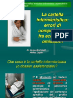Cartella Infermieristica Atto Pubblico