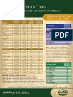 NSSF Hunting Safe Activity Chart