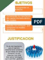 PRESENTACION MODELO SKANDIA