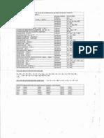 Tabela de número de oxidação