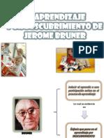 Bruner. Aprendizaje Por Descubrimiento