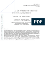 Jurgen Fuchs and Christoph Schweigert- Hopf Algebras and Finite Tensor Categories in Conformal Field Theory