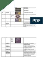 58237274 Cronologia de Los Procesadores Intel