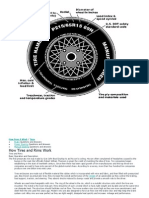 Basic Tire 1