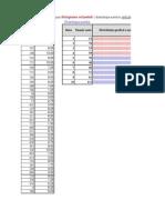 REZOLVARE Aplicatia5 - Functii Text_var Complexa