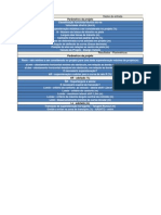 Projeto Geométrico (DNIT e AASHTO)