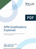 APM Training Courses & Qualifications Explained v1.04
