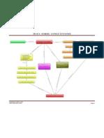 8. Mapa (Conectivismo-Actividad Export Ada)