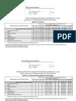 Fom Exit Poll 20-30