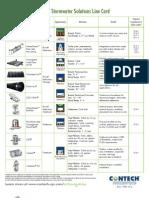 UGSW Line Card Print