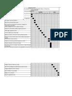 Diagrama de Gantt Evento Congreso de Universidades Terminado
