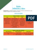 Redes, Definicion y Tipos