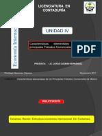 Economía Internacional U-IV