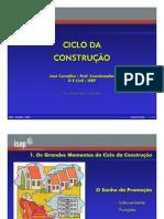 TECO - Aula 1-ciclo da construção