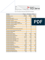 Disk Usage by Table - 07122011 1128 - Diavolosql2008r2