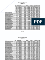 Pensions in Texas, PRB List of Current Valuations - September 2011