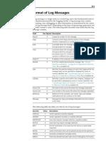 Format of Log Messages