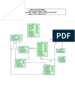 Projeto de Sistemas
