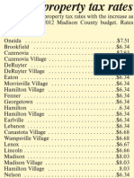 Madison County property sales tax rates