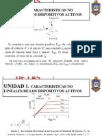 Electronic A de Las Comunicaciones_unidad 1