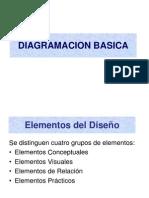 Principios Basicos de La Imagen y Composicion