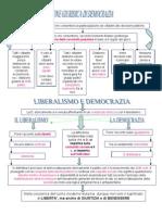 Democrazia e Liberalismo