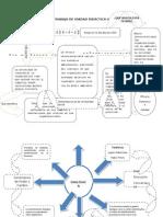 Trabajo Unidad Didactica II ( Cuadros cos y Comparativos
