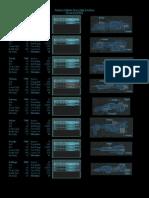 Ship Database