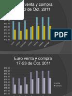 finanzas indicadores presentacion