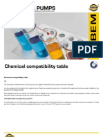 Chemical Compatibility Table Debem