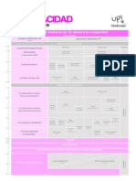 Cronograma Congreso y Encuentro Síndrome UP (16 y 17 diciembre 2011)