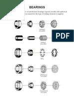 Exploded Diagrams of Bearings
