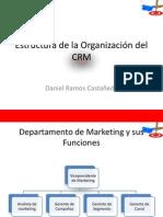 Estructura de la Organización del CRM