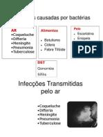 doençabacterianas