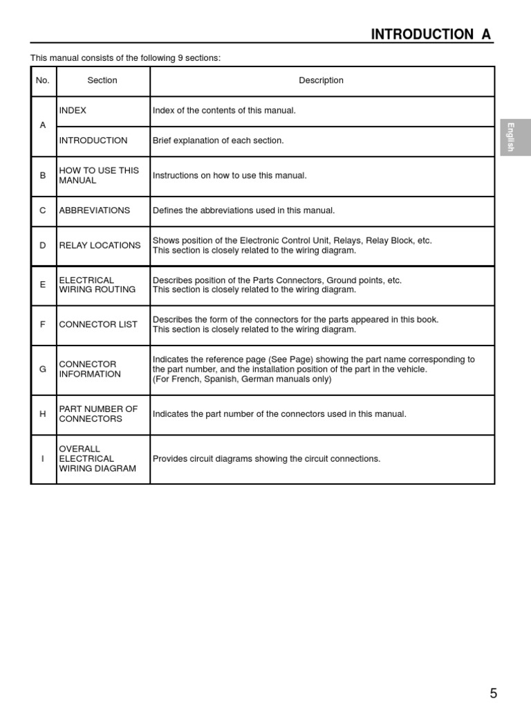 Lexus Dlc Wiring Diagram Manual Guide Gs300 Gs430 Service 2 Rh Scribd Com Potential Relay Diagnostic Connector Location