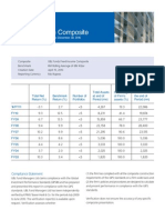 Fixed Income Composite