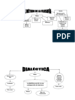 mapas filosofia