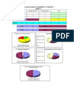 Analysis for Iit Jee 2011