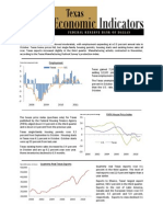 Texas Economic Indicators - December 2011