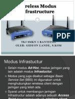 Wireless Modus Infrastructure-Tkj