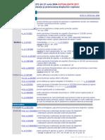 Lege Nr.272 Din 2004 Actualizata 2011