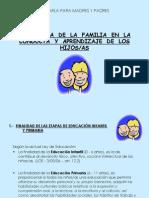 La Familia en La Conducta y Aprendizaje de Los Hijosas