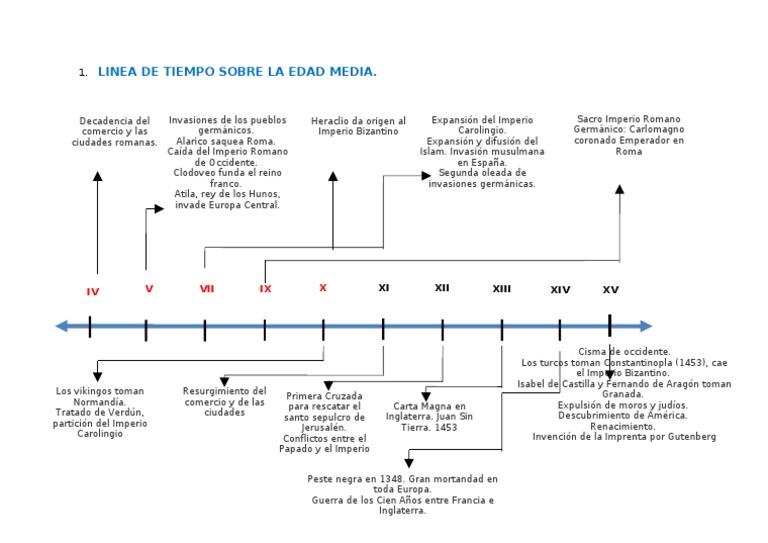 Linea del tiempo sobre la edad media - Enel richiesta interramento linea ...