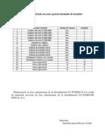 Lista de Materiale Pentru Incalzire