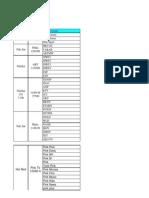 Listado Canales y Frecuencias PDF