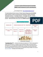 Guide to Basic Structure of Human System Biology-based Knowledge Management (HSBKM) model framework
