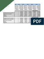 indicatori_franta